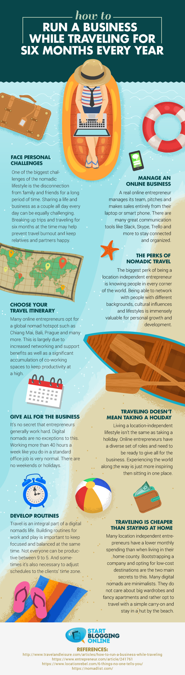 Run A Business While Traveling