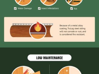 Log Siding: Everything You Want To Know