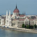 Hungary Investor Residency Bond Program- the best among European residency programmes