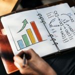 It's Not That Difficult! Here's How to Write an Easy Business Plan